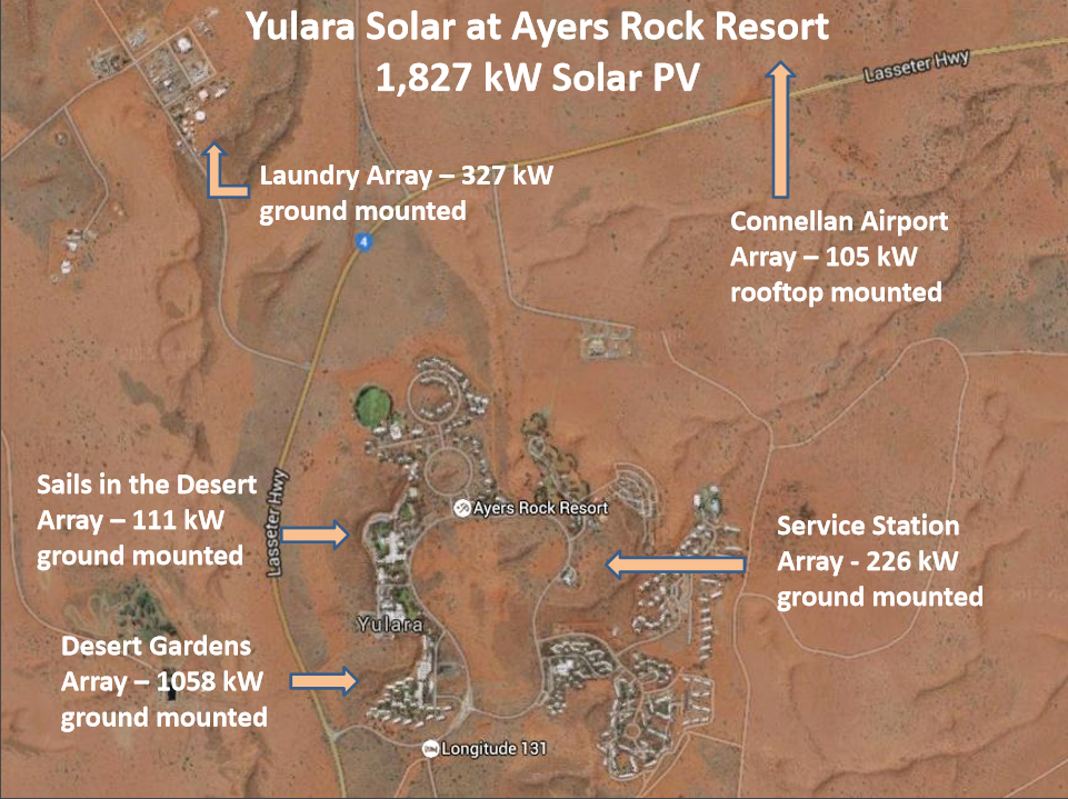 Yulara Site Map